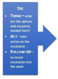 Think Act Follow Up